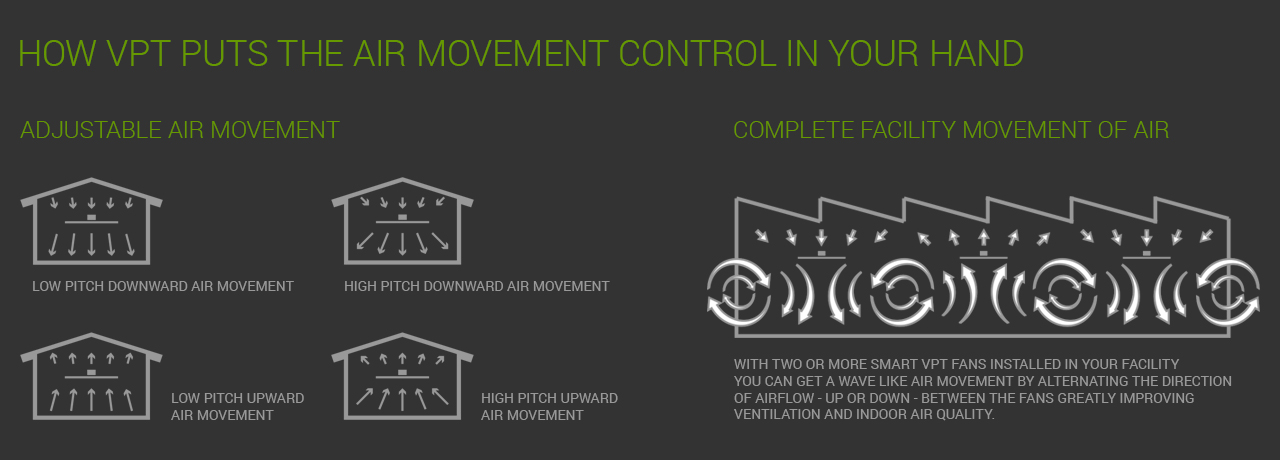 image-for-air-movement-control